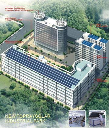 Topray_industrial_park